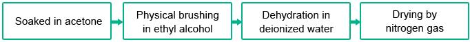 <a href='https://www.pcba-smt.cn/' target='_blank'><u>smt贴片</u></a>加工厂