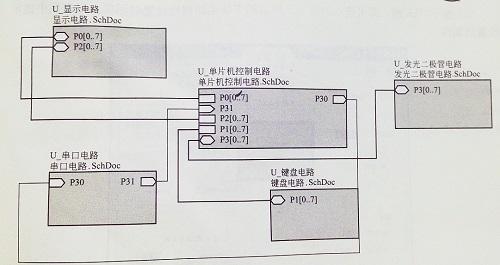 <a href='https://www.pcba-smt.cn/' target='_blank'><u>smt贴片</u></a>加工