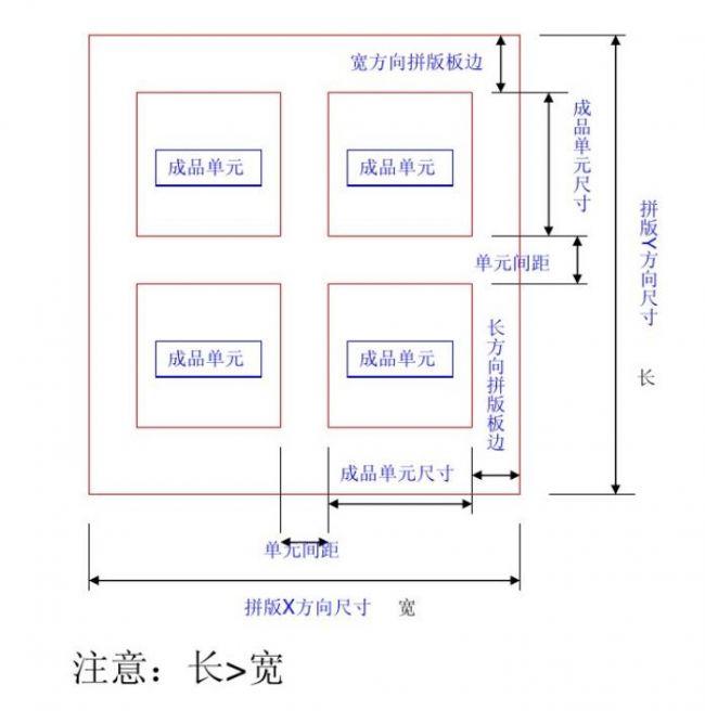 南山smt贴片加工厂:pcb拼板最大尺寸多少?
