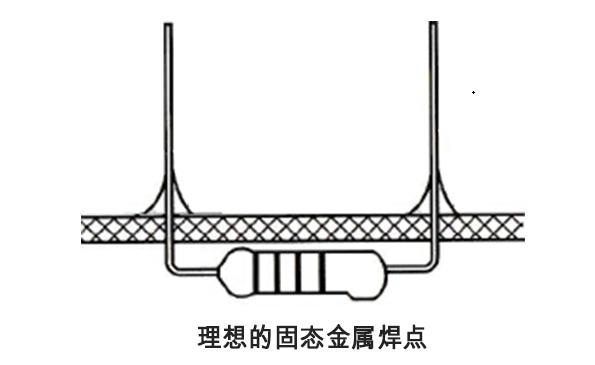 理想的固态金属焊点